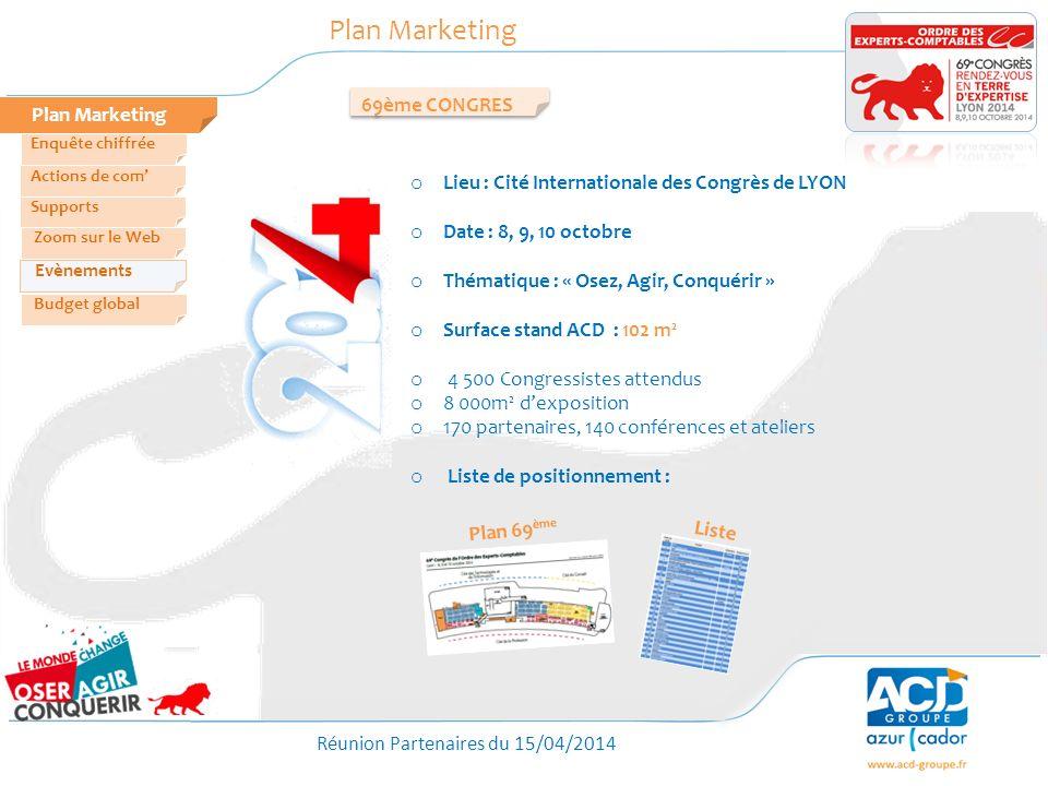 Réunion Partenaires du 15/04/2014 Plan Marketing Zoom sur le Web Evènements Actions de com Enquête chiffrée Budget global Supports 69ème CONGRES o Lie