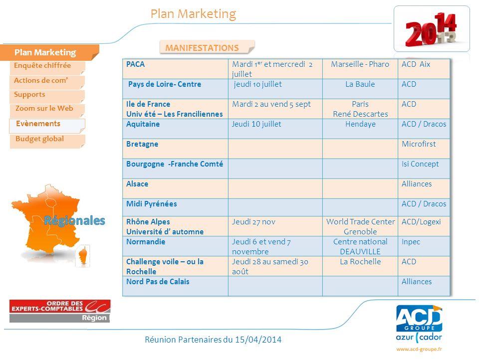 Réunion Partenaires du 15/04/2014 Plan Marketing Zoom sur le Web Evènements Actions de com Enquête chiffrée Budget global Supports MANIFESTATIONS
