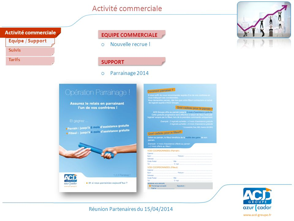 Réunion Partenaires du 15/04/2014 Activité commerciale Tarifs Suivis Equipe / Support EQUIPE COMMERCIALE o Nouvelle recrue ! SUPPORT o Parrainage 2014
