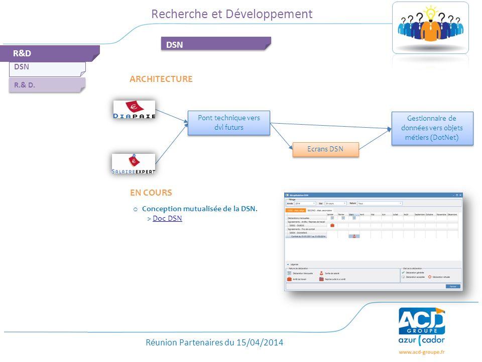 Réunion Partenaires du 15/04/2014 Recherche et Développement R.& D. DSN ARCHITECTURE o Conception mutualisée de la DSN. > Doc DSNDoc DSN EN COURS R&D