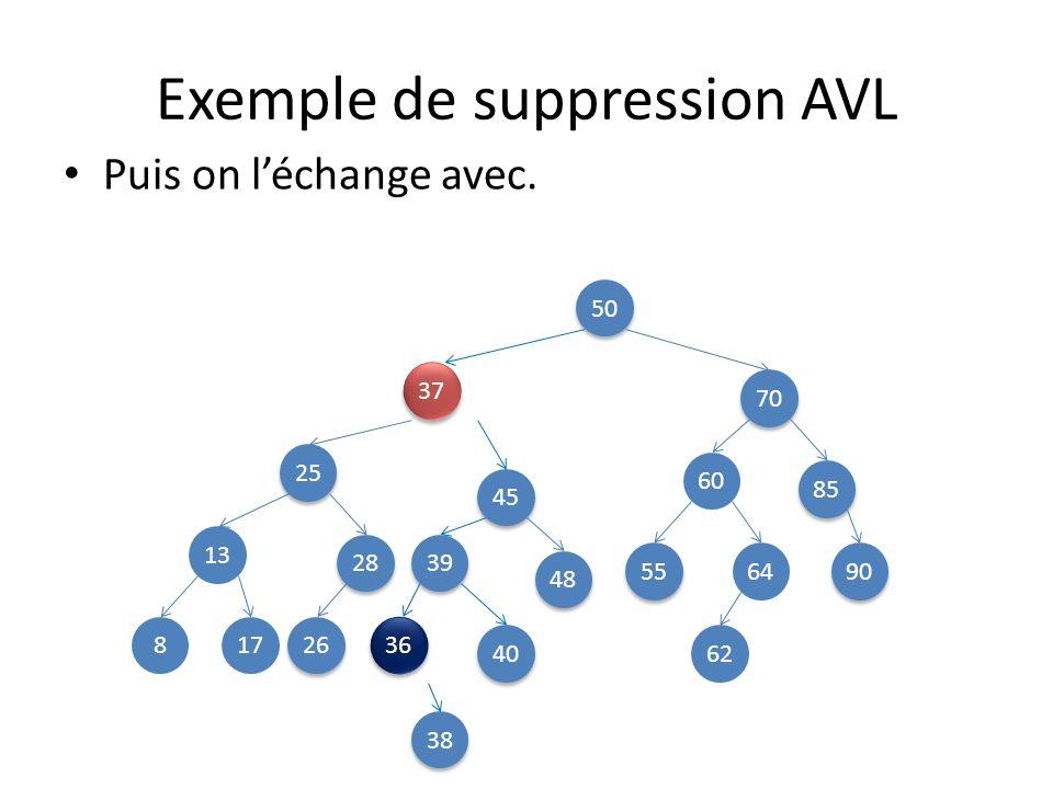 Exemple de suppression AVL Remarquez que la règle dordonnancement darbre binaire de recherche est temporairement enfreinte.
