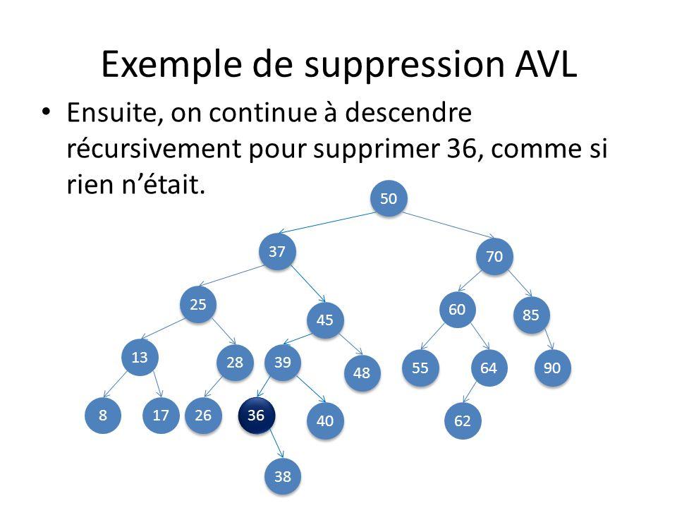 Exemple de suppression AVL Puis lorsquon retombe sur 36, on arrive nécessairement à lun des deux cas simple.