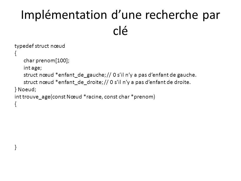 Ajout (non équilibré) typedef struct nœud { char prenom[100]; int age; struct nœud *enfant_de_gauche; // 0 sil ny a pas denfant de gauche.