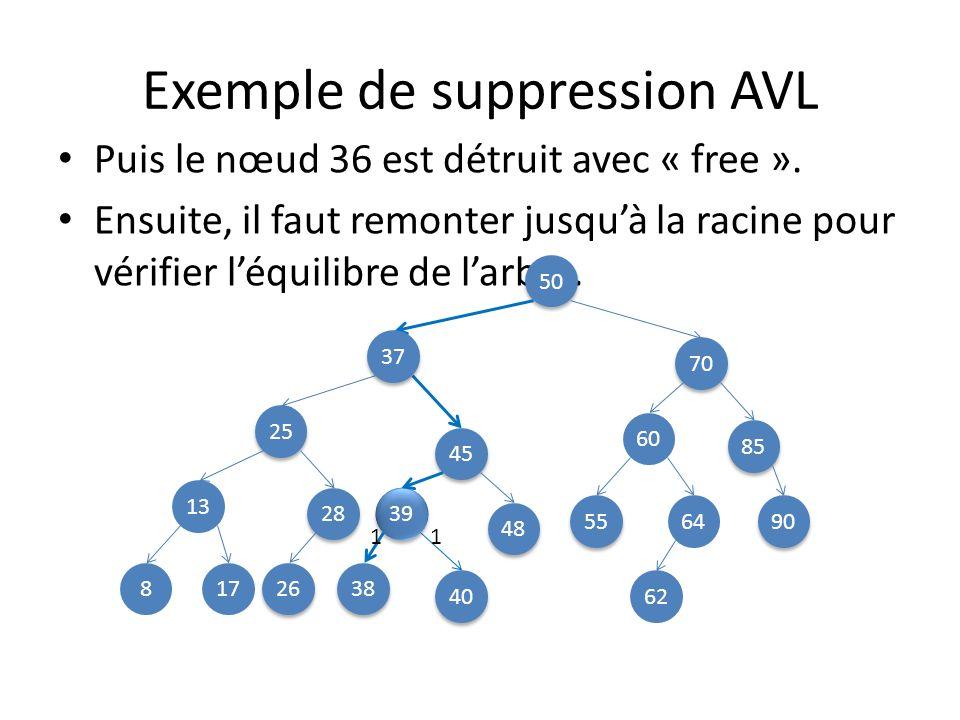 Exemple de suppression AVL Puis le nœud 36 est détruit avec « free ».