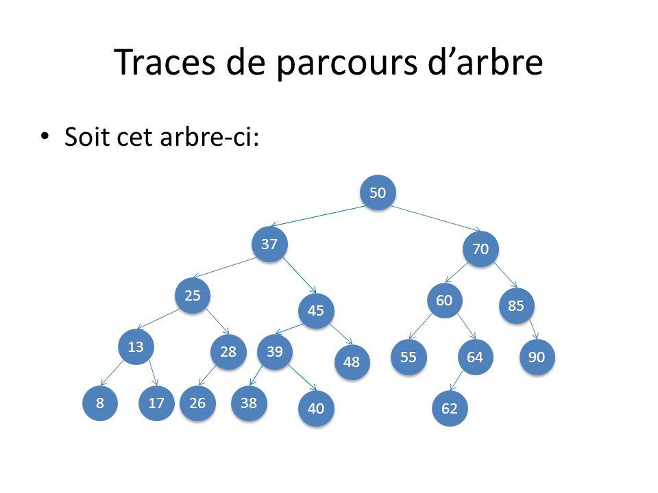 Traces de parcours darbre Parcours symétrique: 8, 13, 17, 25, 26, 28, 37, 38, 39, 40, 45, 48, 50, 55, 60, 62, 64, 70, 85, 90.