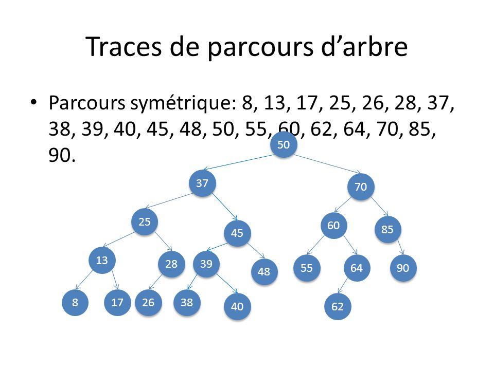 Traces de parcours darbre Parcours anti-symétrique: 90, 85, 70, 64, 62, 60, 55, 50, 48, 45, 40, 39, 38, 37, 28, 26, 25, 17, 13, 8.
