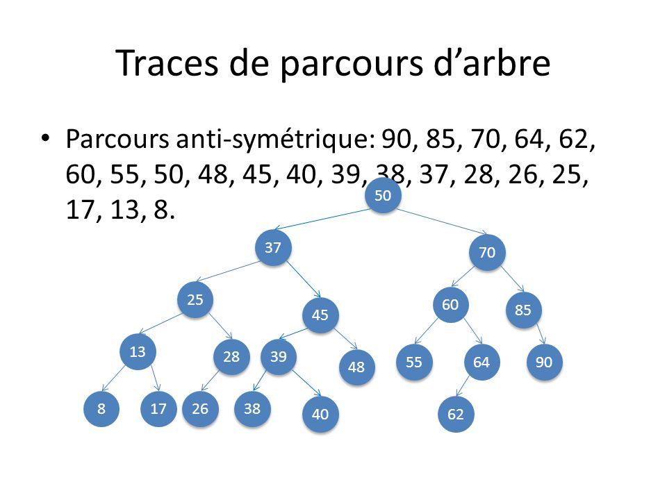 Traces de parcours darbre Parcours par priorité aux pères (gauche avant droite): 50, 37, 25, 13, 8, 17, 28, 26, 45, 39, 38, 40, 48, 70, 60, 55, 64, 62, 85, 90.