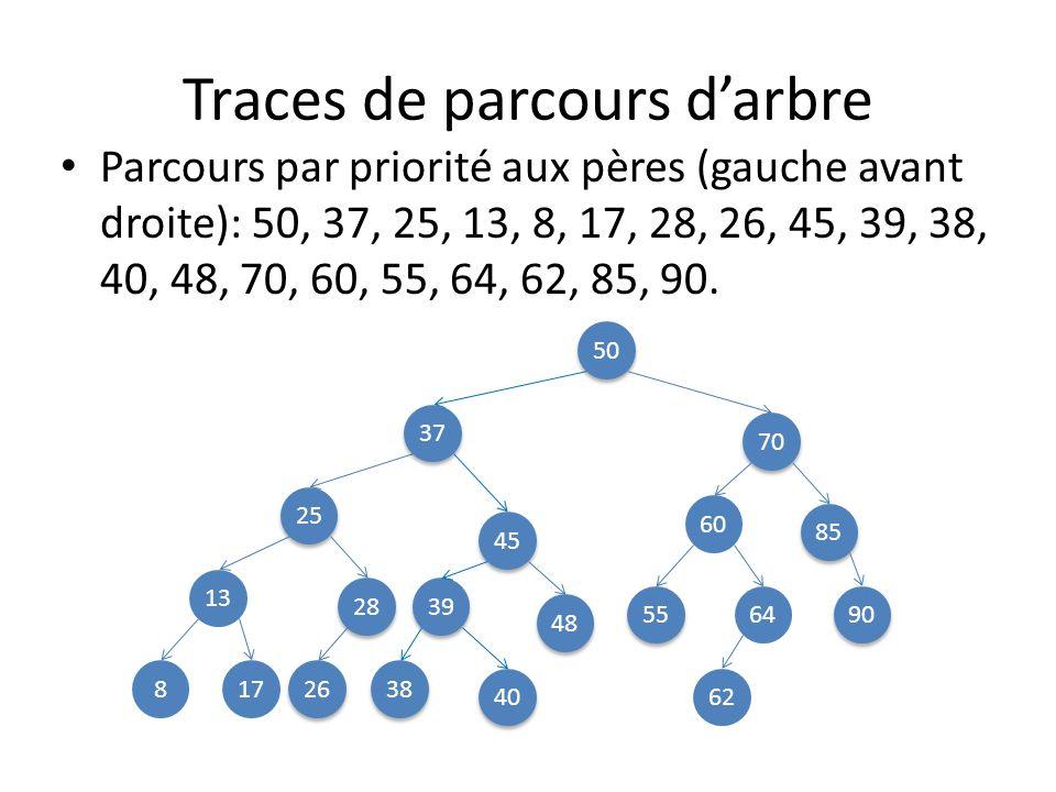 Traces de parcours darbre Parcours par priorité aux fils (gauche avant droite): 8, 17, 13, 26, 28, 25, 38, 40, 39, 48, 45, 37, 55, 62, 64, 60, 90, 85, 70, 50.