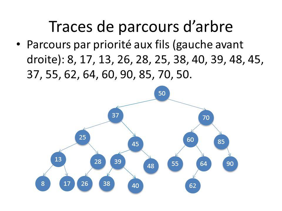 Traces de parcours darbre Parcours par priorité aux fils (gauche avant droite): 8, 17, 13, 26, 28, 25, 38, 40, 39, 48, 45, 37, 55, 62, 64, 60, 90, 85,
