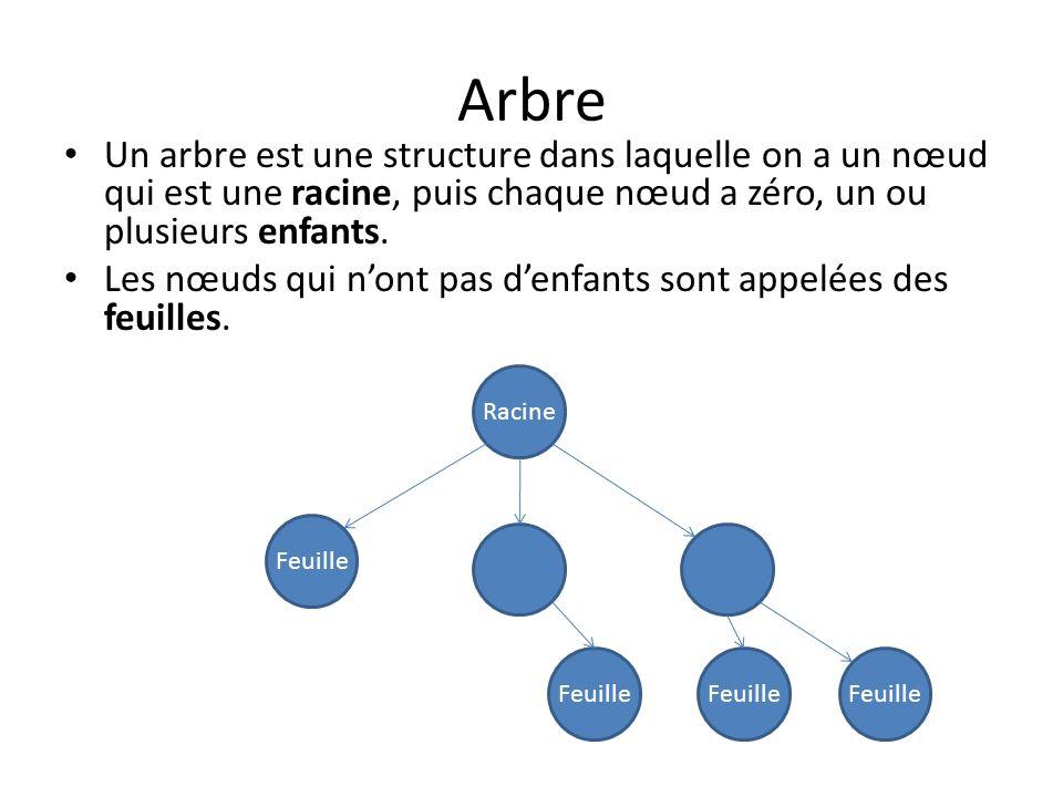 Arbre binaire Un arbre est dit binaire si chacun de ses nœuds comporte un maximum de deux enfants.