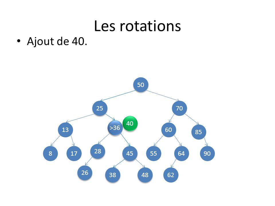 Les rotations 50 25 70 13 45 85 8 48 28 38 >36 60 26 649055 62 17 Ajout de 40. 40