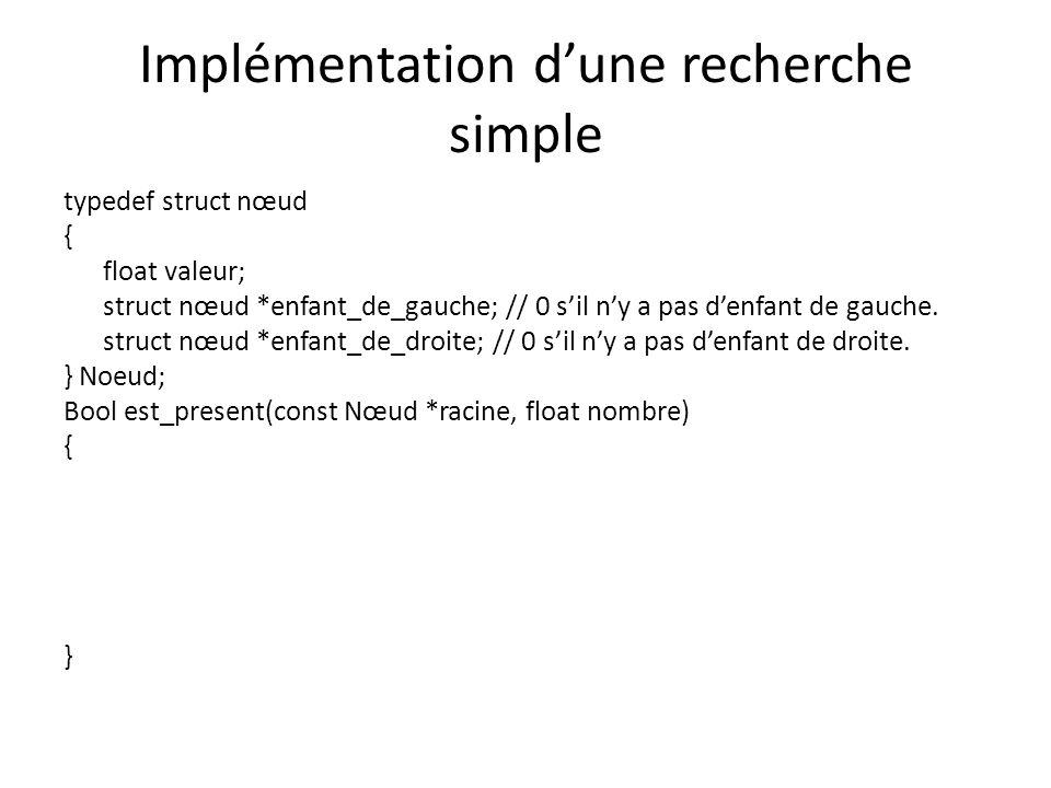 Implémentation dune fonction qui compte les noeuds typedef struct nœud { float valeur; struct nœud *enfant_de_gauche; // 0 sil ny a pas denfant de gauche.
