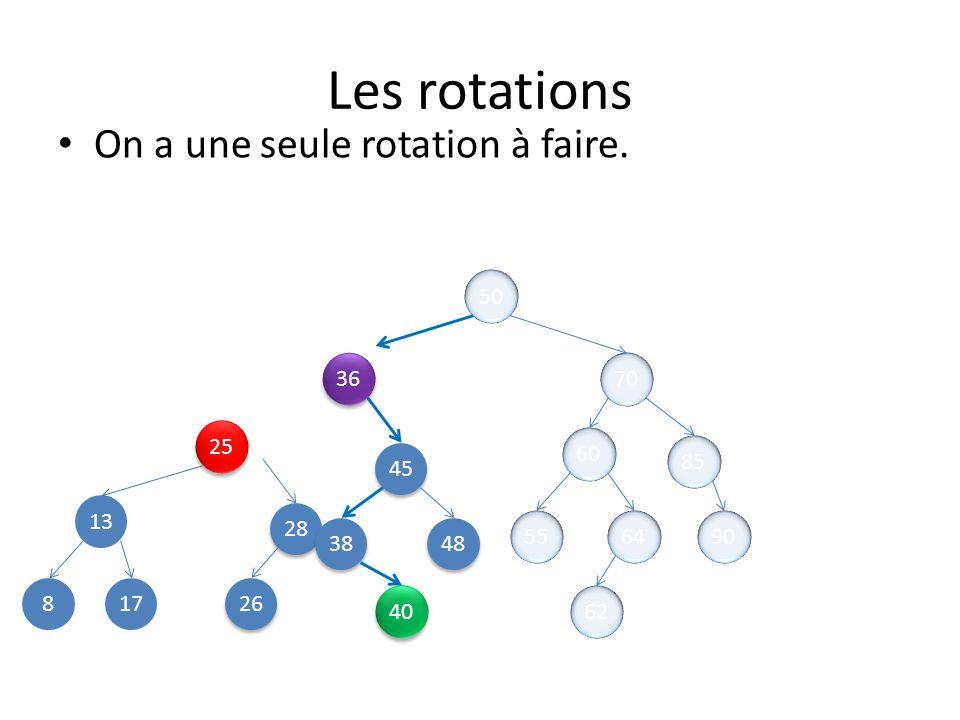 Les rotations 50 25 70 13 45 85 8 48 28 38 36 60 26 649055 62 17 On a une seule rotation à faire.