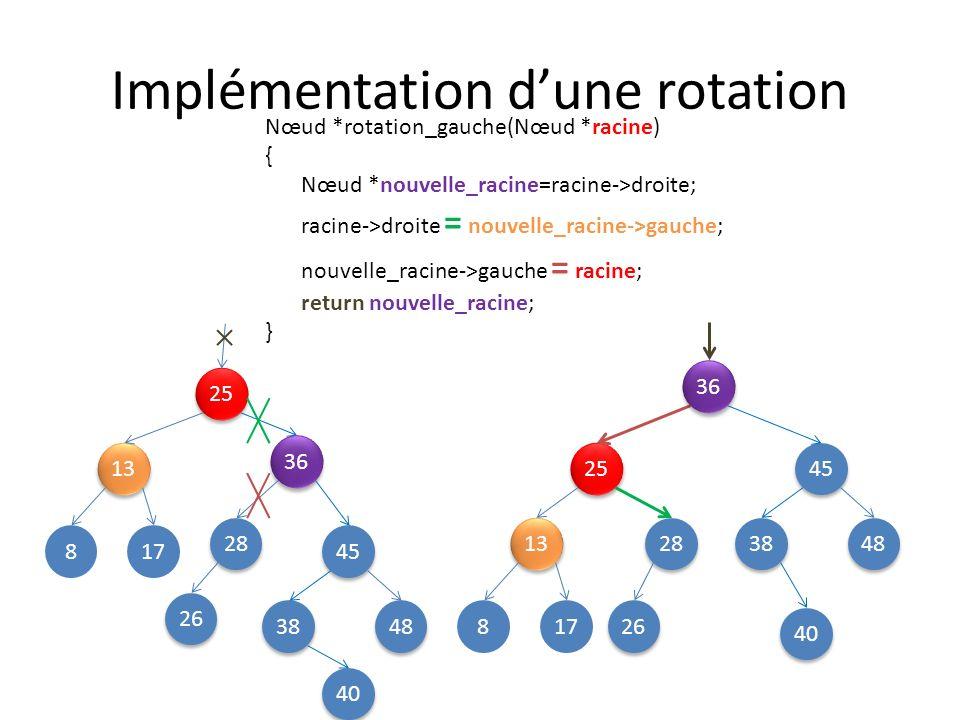 Implémentation dun rééquilibre Nœud *reequilibrer_si_necessaire(Nœud *racine) { int diff; if(!racine) return racine; diff = hauteur(racine->droite)-hauteur(racine->gauche); if(diff>1) { Nœud *sous_critique = racine->droite; int diff_sous_critique = hauteur(sous_critique->droite)-hauteur(sous_critique->gauche); if(diff_sous_critique<0) sous_critique = rotation_droite(sous_critique); racine=rotation_gauche(racine); } else if(diff<-1) { Nœud *sous_critique = racine->gauche; int diff_sous_critique = hauteur(sous_critique->droite)-hauteur(sous_critique->gauche); if(diff_sous_critique>0) sous_critique = rotation_gauche(sous_critique); racine=rotation_droite(racine); } return racine; }