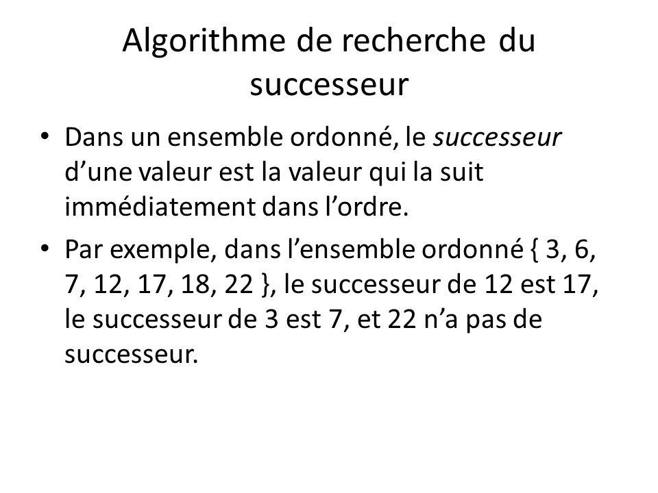 Algorithme de recherche du successeur Dans un arbre AVL, le successeur peut être découvert en descendant une fois à droite, puis autant de fois que lon peut à gauche.