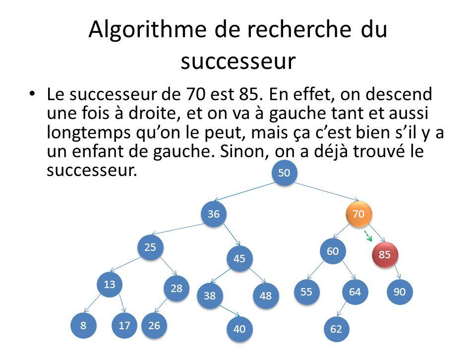 Algorithme de recherche du successeur Comment faire pour retrouver le successeur dun nœud qui na pas denfant de droite.