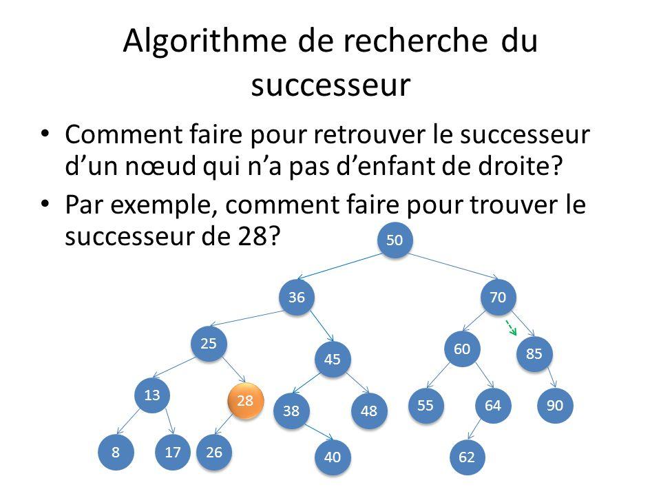 Algorithme de recherche du successeur Ce quil faut faire, dans ce cas, cest remonter de parent en parent jusquà ce que ce soit vers la droite que se trouve le parent.