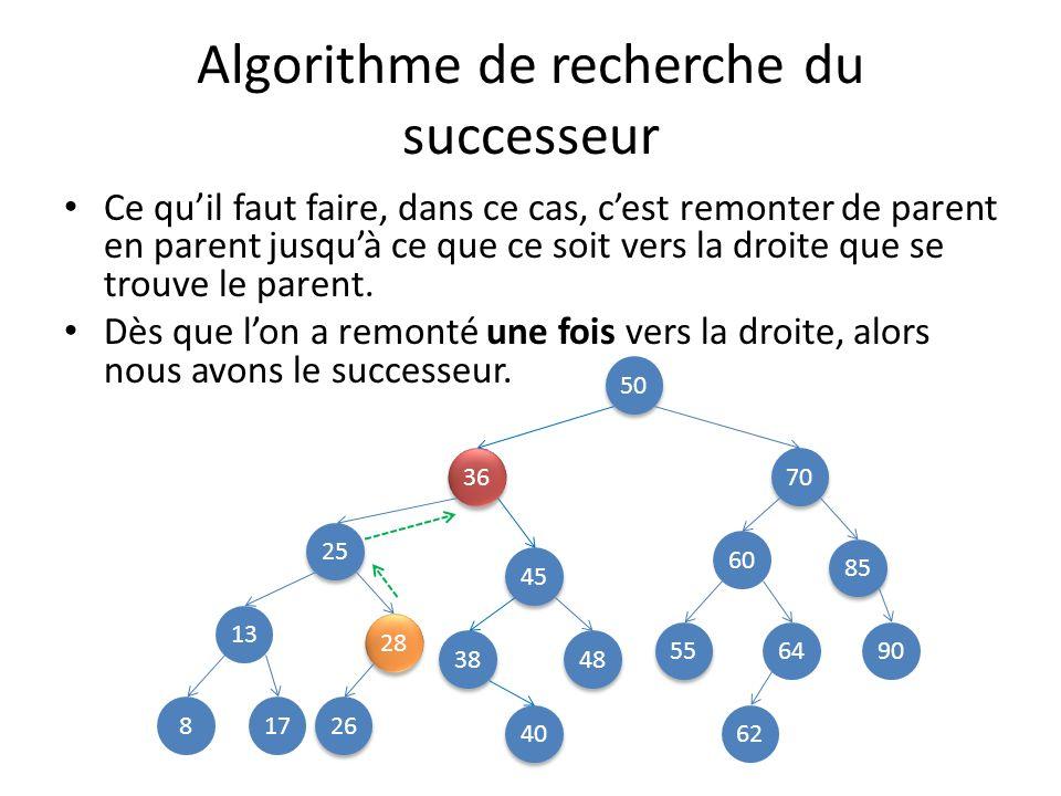 Algorithme de recherche du successeur Si, par ce processus, on aboutit à la racine en nayant jamais remonté à droite, cest alors parce que le nœud na pas de successeur.