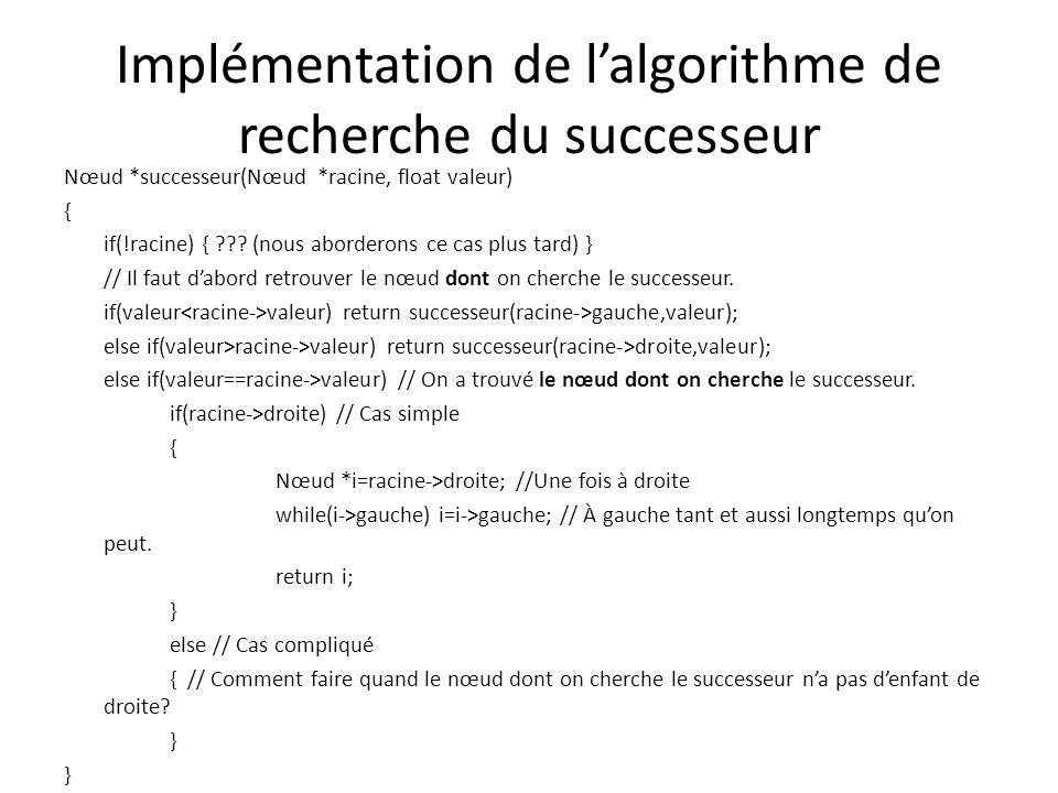 Implémentation de lalgorithme de recherche du successeur Pour résoudre le cas compliqué, lastuce est la suivante: la fonction récursive retourne tout simplement zéro comme réponse.