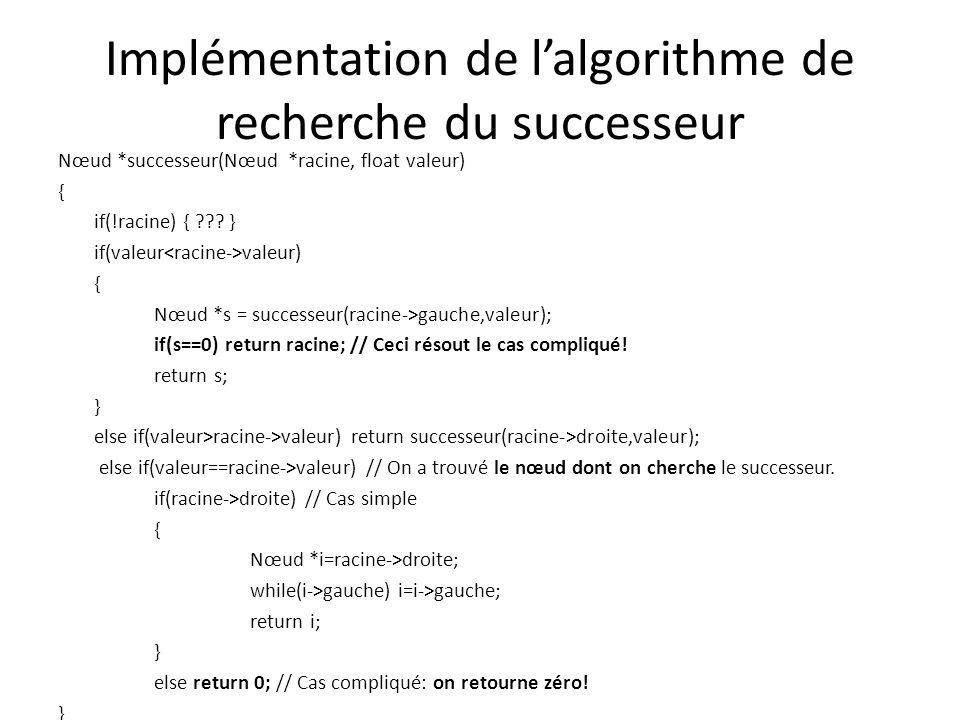 Implémentation de lalgorithme de recherche du successeur Dans le cas où la valeur dont on cherche le successeur nest pas présente dans larbre, on pourrait avoir comme réflexe de retourner un code derreur.