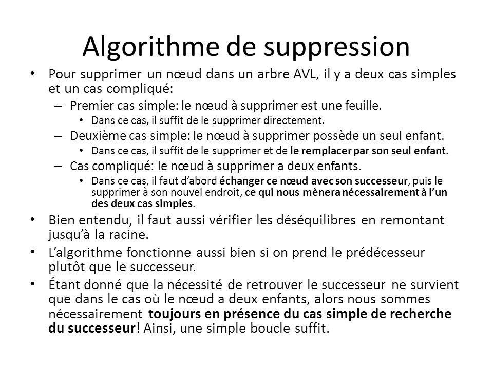 Exemple de suppression AVL Supprimons le nœud 36 de cet arbre-ci.