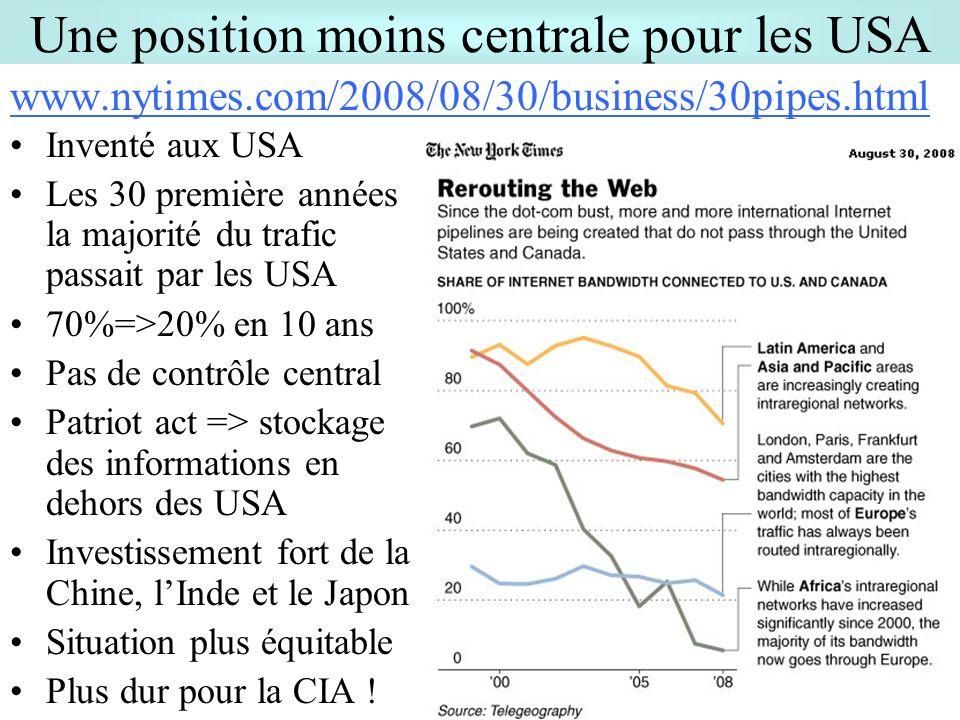 Une position moins centrale pour les USA www.nytimes.com/2008/08/30/business/30pipes.html 16 Inventé aux USA Les 30 première années la majorité du tra