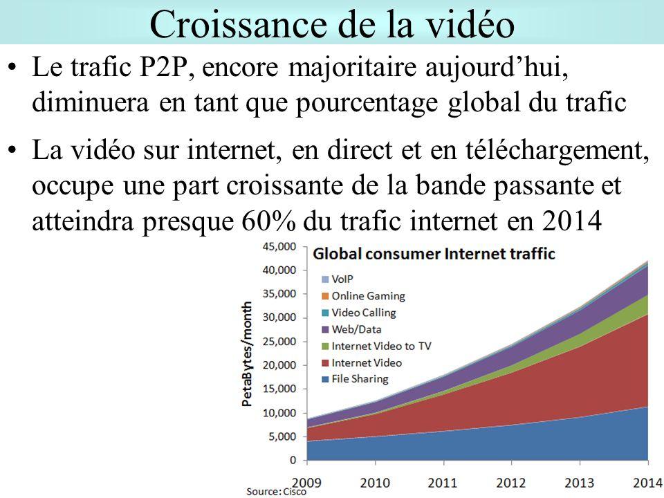 Croissance de la vidéo Le trafic P2P, encore majoritaire aujourdhui, diminuera en tant que pourcentage global du trafic 24 La vidéo sur internet, en direct et en téléchargement, occupe une part croissante de la bande passante et atteindra presque 60% du trafic internet en 2014