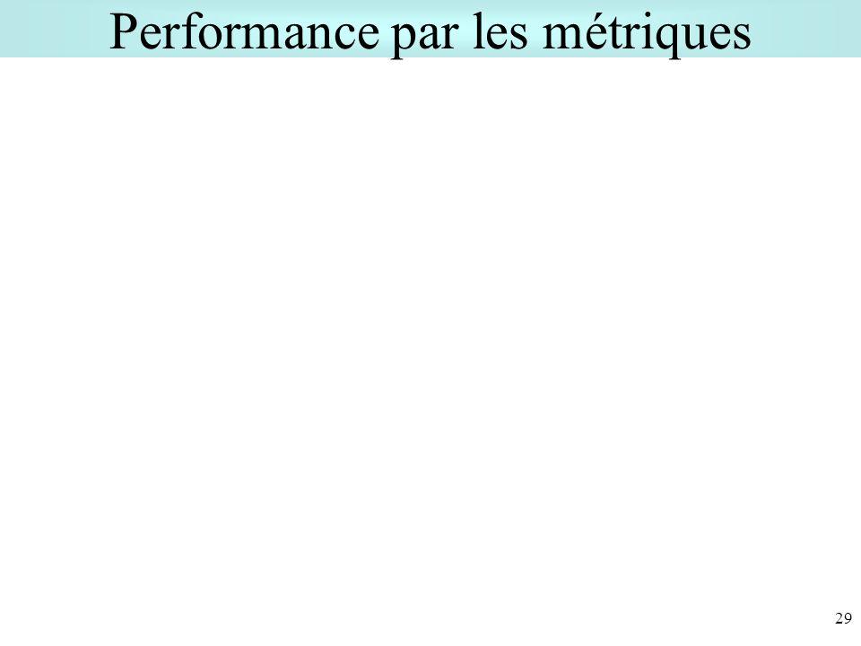 Performance par les métriques 29