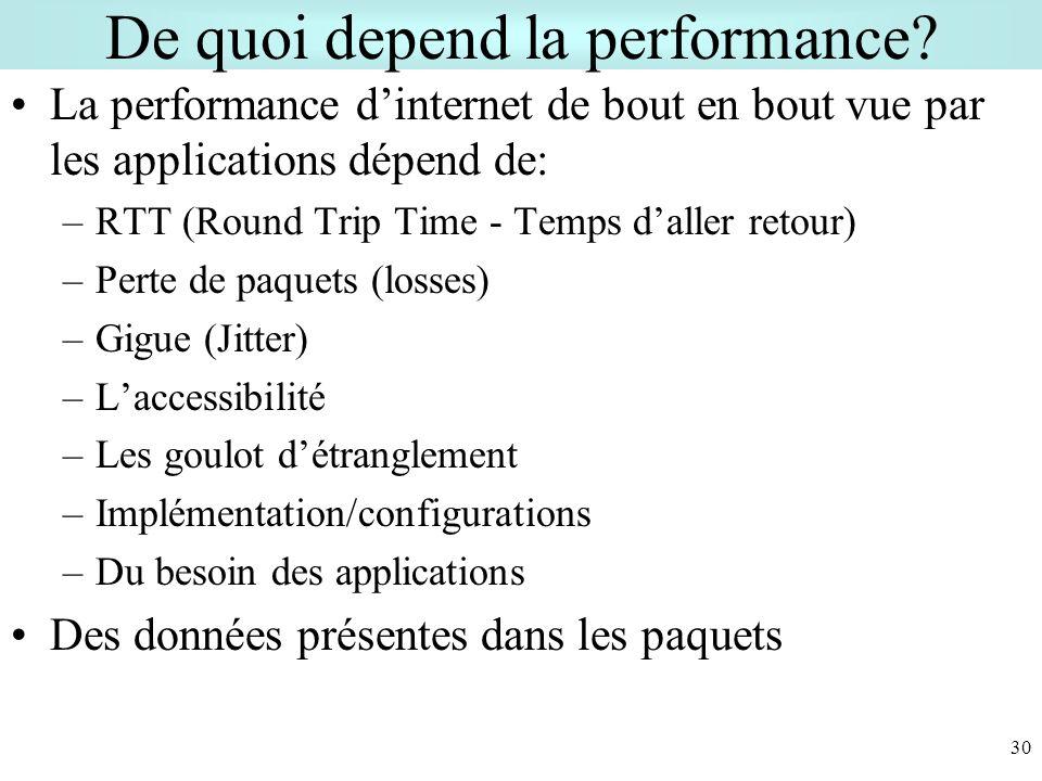 30 De quoi depend la performance? La performance dinternet de bout en bout vue par les applications dépend de: –RTT (Round Trip Time - Temps daller re