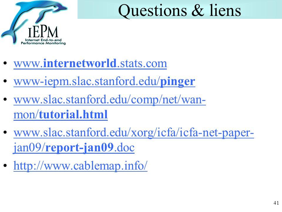 Questions & liens www.internetworld.stats.comwww.internetworld.stats.com www-iepm.slac.stanford.edu/pingerwww-iepm.slac.stanford.edu/pinger www.slac.stanford.edu/comp/net/wan- mon/tutorial.htmlwww.slac.stanford.edu/comp/net/wan- mon/tutorial.html www.slac.stanford.edu/xorg/icfa/icfa-net-paper- jan09/report-jan09.docwww.slac.stanford.edu/xorg/icfa/icfa-net-paper- jan09/report-jan09.doc http://www.cablemap.info/ 41