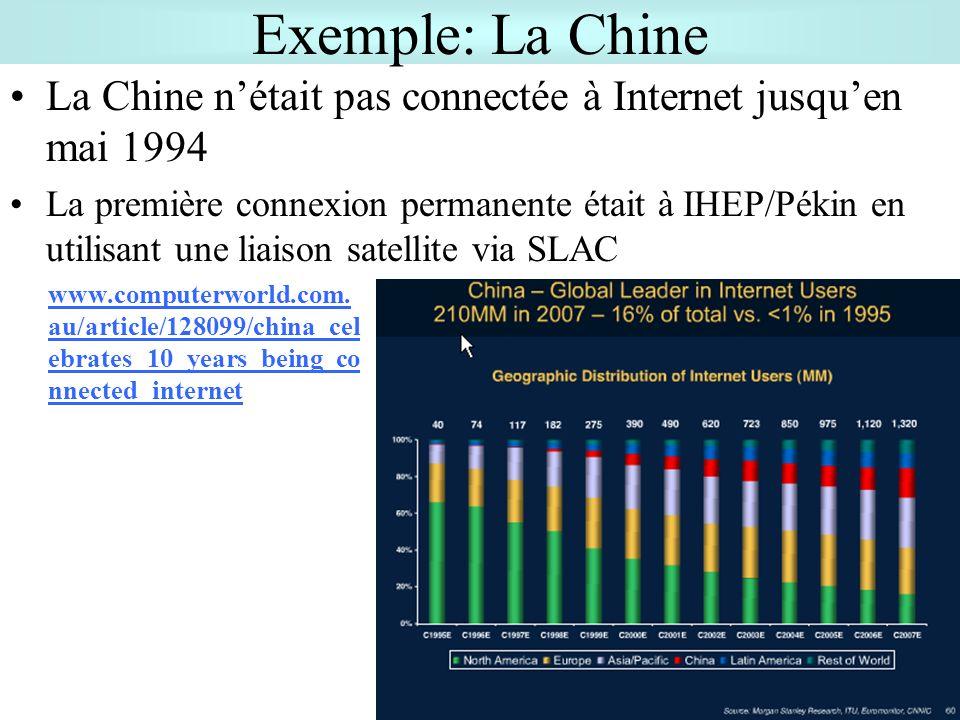 Exemple: La Chine La Chine nétait pas connectée à Internet jusquen mai 1994 La première connexion permanente était à IHEP/Pékin en utilisant une liais