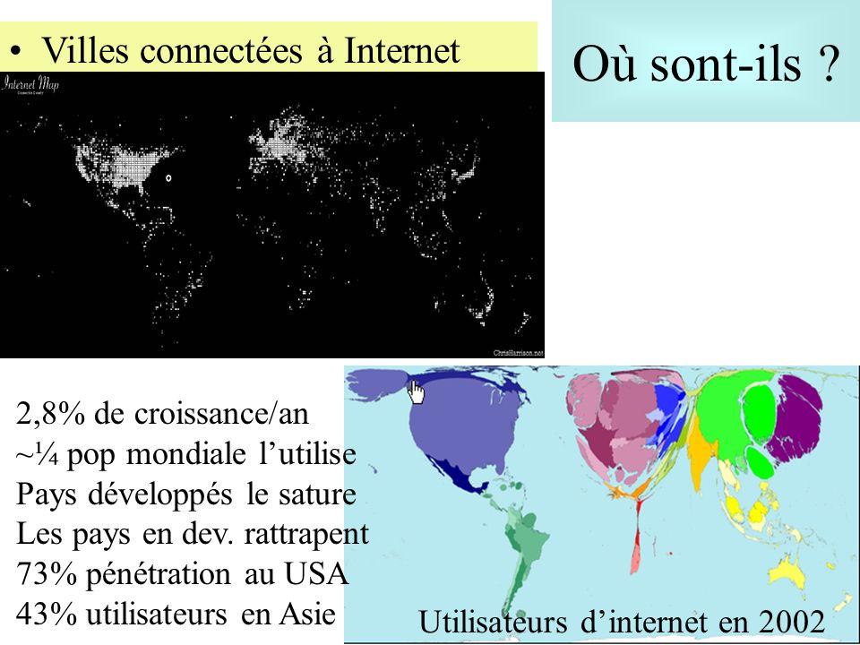 Où sont-ils ? 6 Villes connectées à Internet Utilisateurs dinternet en 2002 2,8% de croissance/an ~¼ pop mondiale lutilise Pays développés le sature L