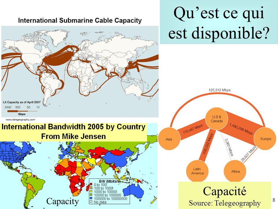 Quest ce qui est disponible? 8 Capacité Source: Telegeography Capacity