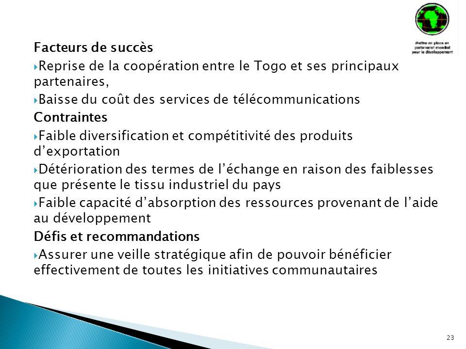Facteurs de succès Reprise de la coopération entre le Togo et ses principaux partenaires, Baisse du coût des services de télécommunications Contrainte