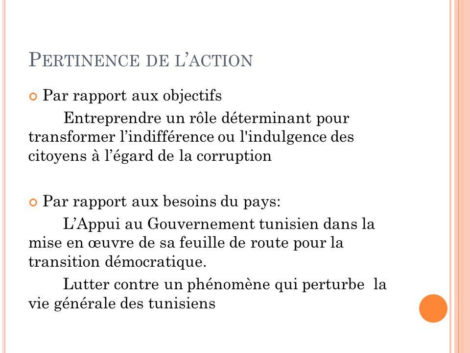 P ERTINENCE DE L ACTION Par rapport aux objectifs Entreprendre un rôle déterminant pour transformer lindifférence ou l'indulgence des citoyens à légar