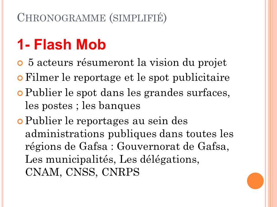 C HRONOGRAMME ( SIMPLIFIÉ ) 1- Flash Mob 5 acteurs résumeront la vision du projet Filmer le reportage et le spot publicitaire Publier le spot dans les