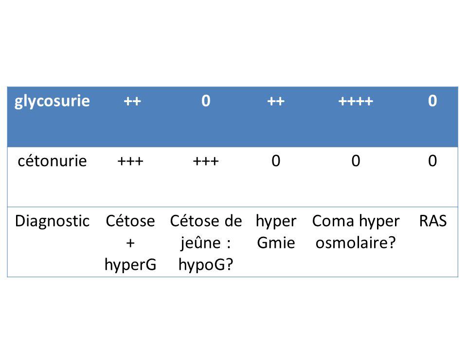 glycosurie ++0 ++++0 cétonurie+++ 000 DiagnosticCétose + hyperG Cétose de jeûne : hypoG? hyper Gmie Coma hyper osmolaire? RAS