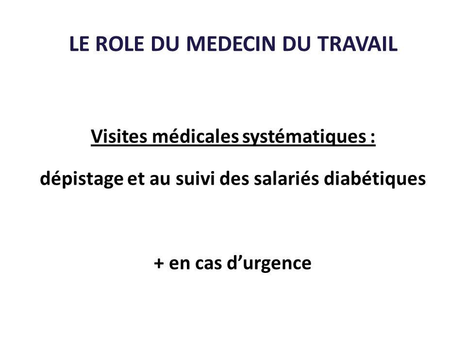 LE ROLE DU MEDECIN DU TRAVAIL Visites médicales systématiques : dépistage et au suivi des salariés diabétiques + en cas durgence