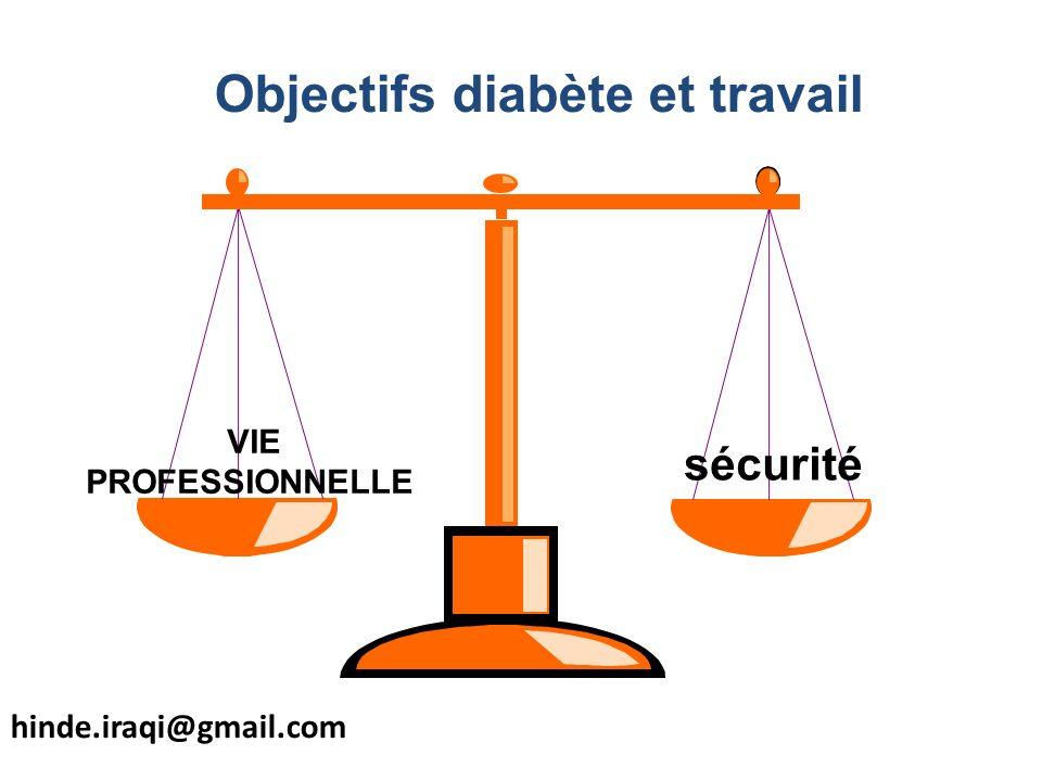 Objectifs diabète et travail VIE PROFESSIONNELLE hinde.iraqi@gmail.com sécurité
