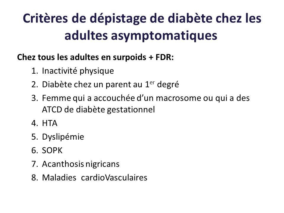 Critères de dépistage de diabète chez les adultes asymptomatiques Chez tous les adultes en surpoids + FDR: 1.Inactivité physique 2.Diabète chez un par