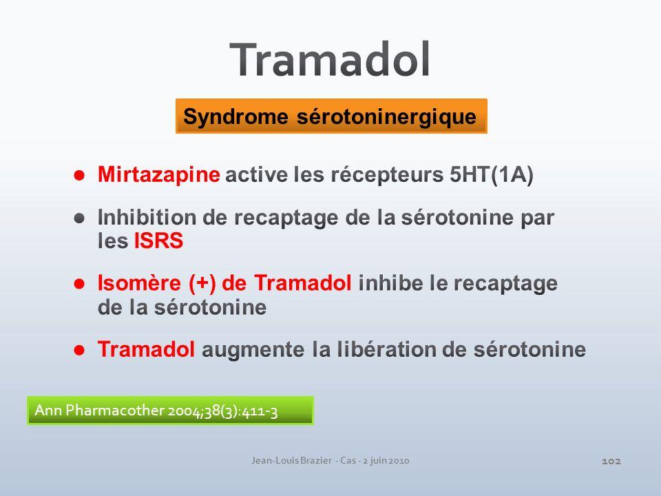 Jean-Louis Brazier - Cas - 2 juin 2010 Syndrome sérotoninergique 102