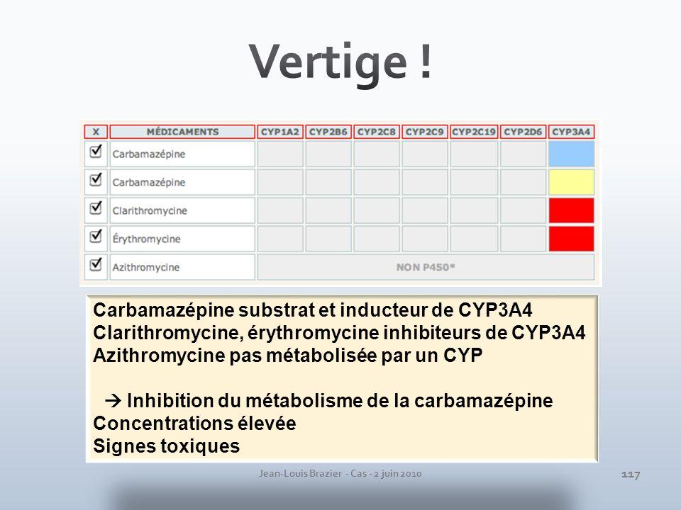 Jean-Louis Brazier - Cas - 2 juin 2010 Carbamazépine substrat et inducteur de CYP3A4 Clarithromycine, érythromycine inhibiteurs de CYP3A4 Azithromycin