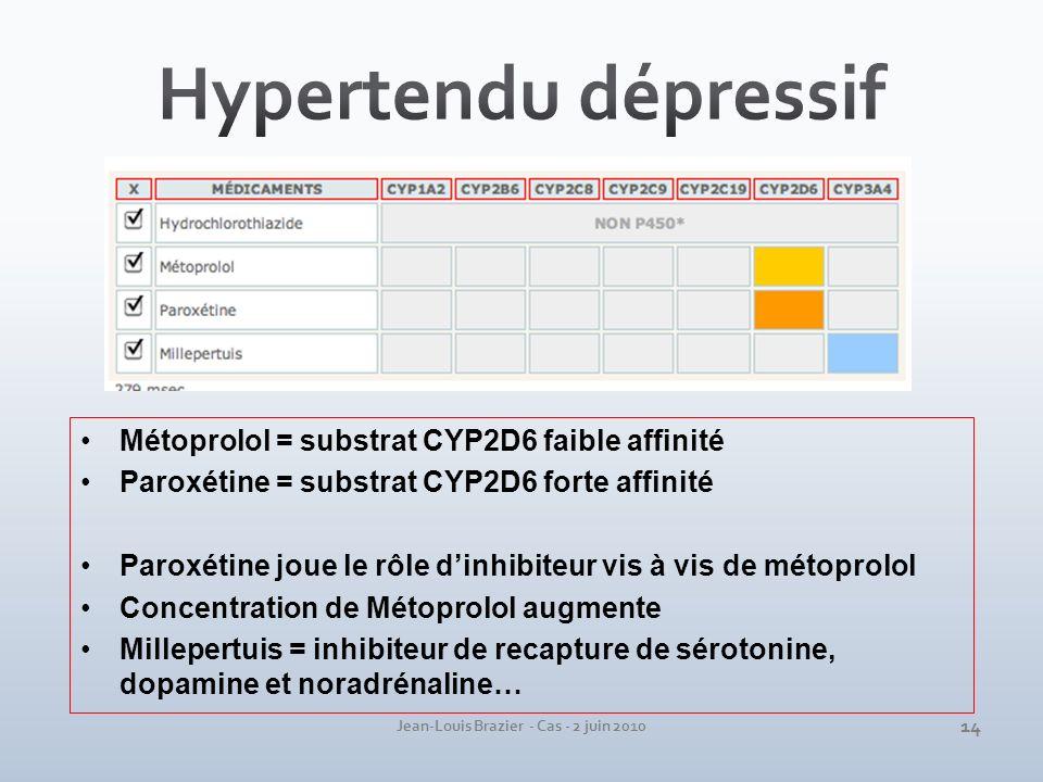 Jean-Louis Brazier - Cas - 2 juin 2010 Métoprolol = substrat CYP2D6 faible affinité Paroxétine = substrat CYP2D6 forte affinité Paroxétine joue le rôl