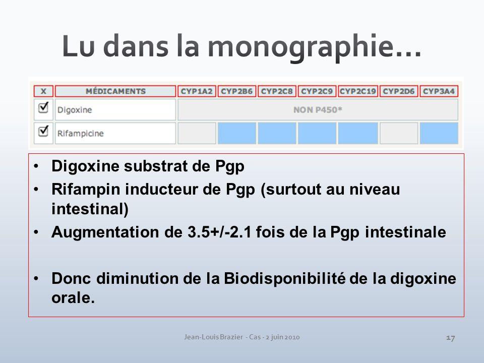 Jean-Louis Brazier - Cas - 2 juin 2010 Digoxine substrat de Pgp Rifampin inducteur de Pgp (surtout au niveau intestinal) Augmentation de 3.5+/-2.1 foi