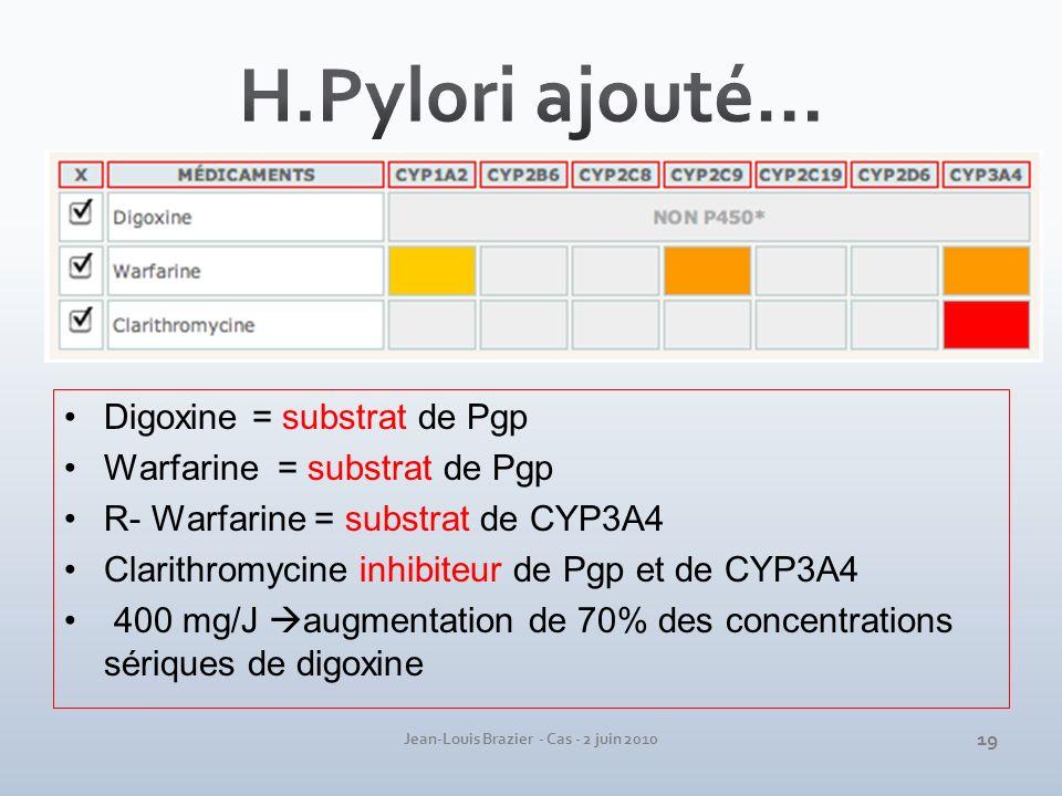 Jean-Louis Brazier - Cas - 2 juin 2010 Digoxine = substrat de Pgp Warfarine = substrat de Pgp R- Warfarine = substrat de CYP3A4 Clarithromycine inhibi