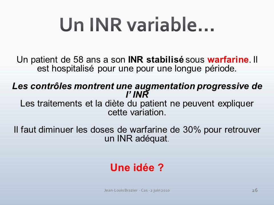 Jean-Louis Brazier - Cas - 2 juin 2010 Un patient de 58 ans a son INR stabilisé sous warfarine. Il est hospitalisé pour une pour une longue période. L