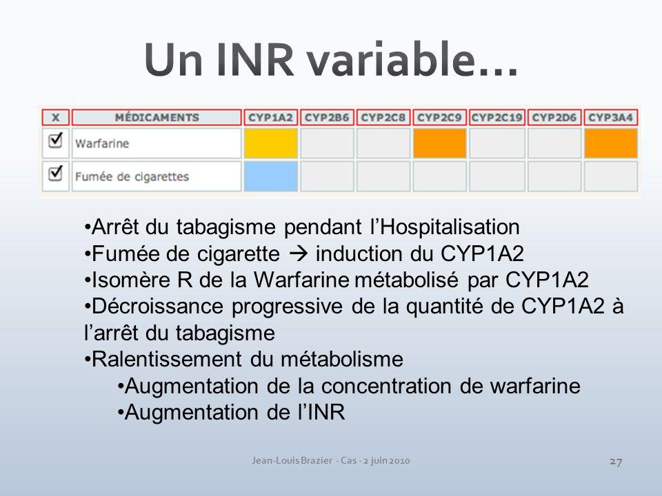 Jean-Louis Brazier - Cas - 2 juin 2010 Arrêt du tabagisme pendant lHospitalisation Fumée de cigarette induction du CYP1A2 Isomère R de la Warfarine mé