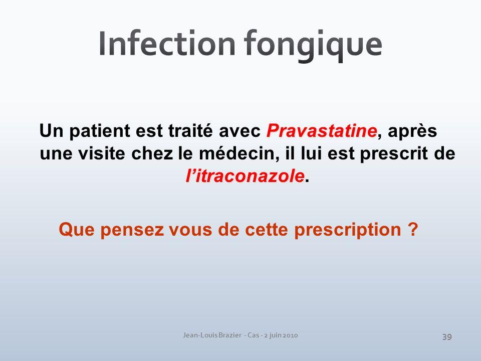 Jean-Louis Brazier - Cas - 2 juin 2010 Pravastatine litraconazole Un patient est traité avec Pravastatine, après une visite chez le médecin, il lui es