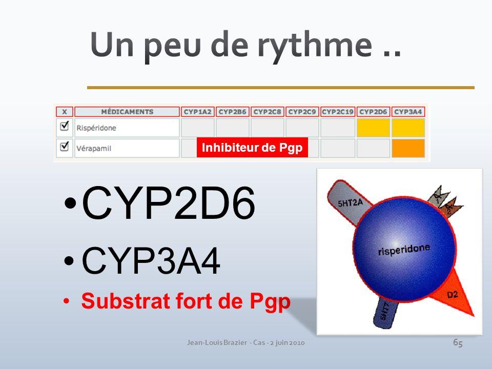 Jean-Louis Brazier - Cas - 2 juin 2010 CYP2D6 CYP3A4 Substrat fort de Pgp Inhibiteur de Pgp 65