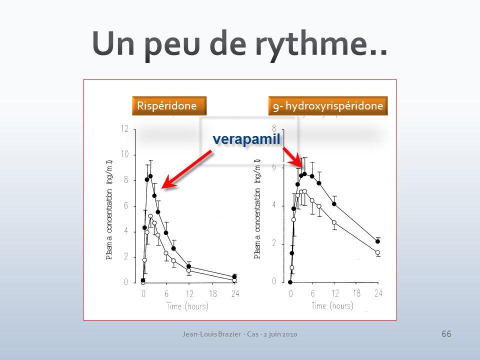 Jean-Louis Brazier - Cas - 2 juin 2010 Rispéridone9- hydroxyrispéridone 66